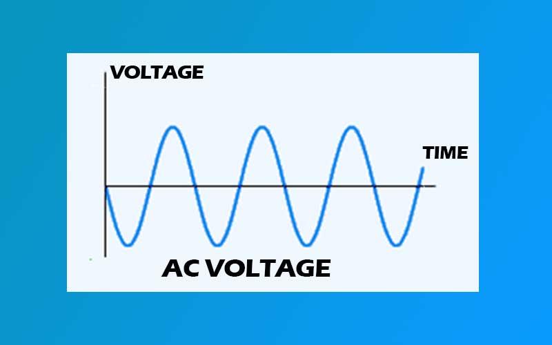 Ac Voltage Current Graphic