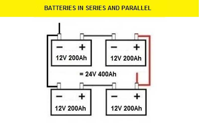 Batteries In Series And Parallel
