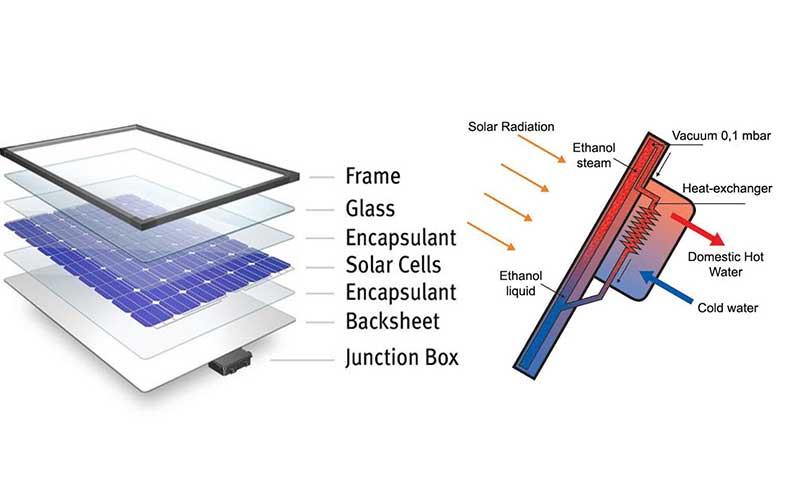 Build Solar Geyser Solar Heat Transfer Liquid