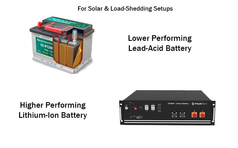 High Performing Lithium Ion Battery And Low Performing Lead Acid Battery