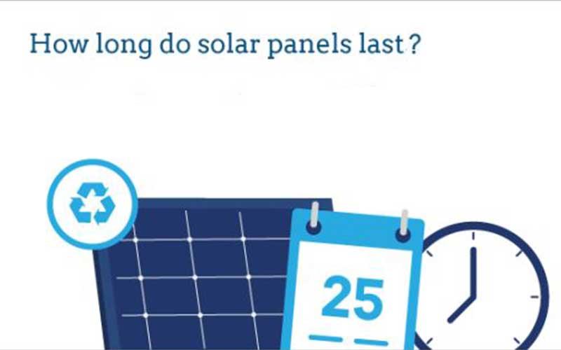 How Long Does A Solar Pane Last