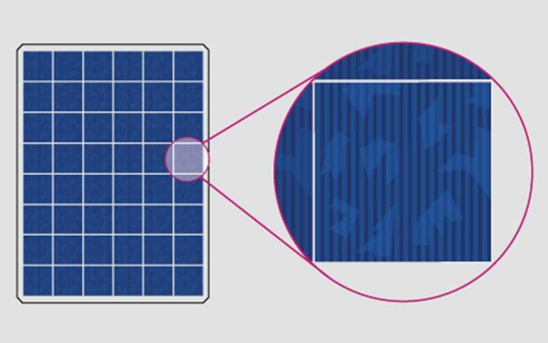 Polycrystalline Solar Panel Appearance