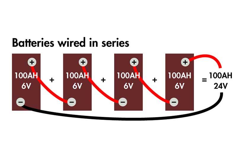Solar Batteries In Series