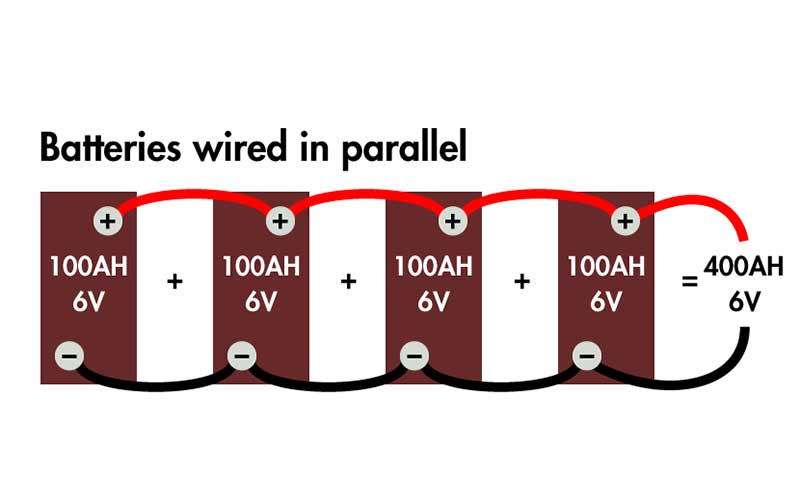 Solar Batteries Wired In Parallel