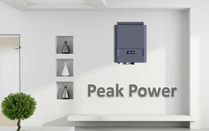 Solar Inverter Peak Power