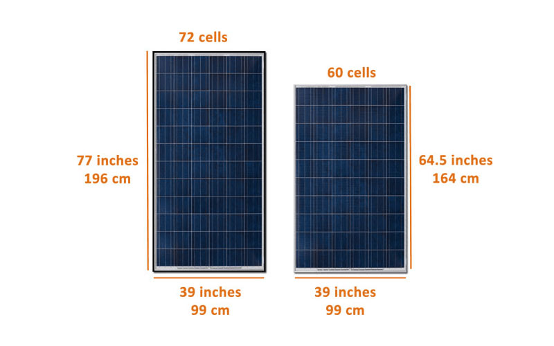 Solar Panel Sizes And Dimensions