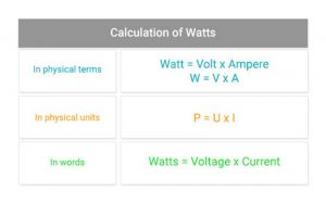 Calculation Of Wattage From Volts And Amps