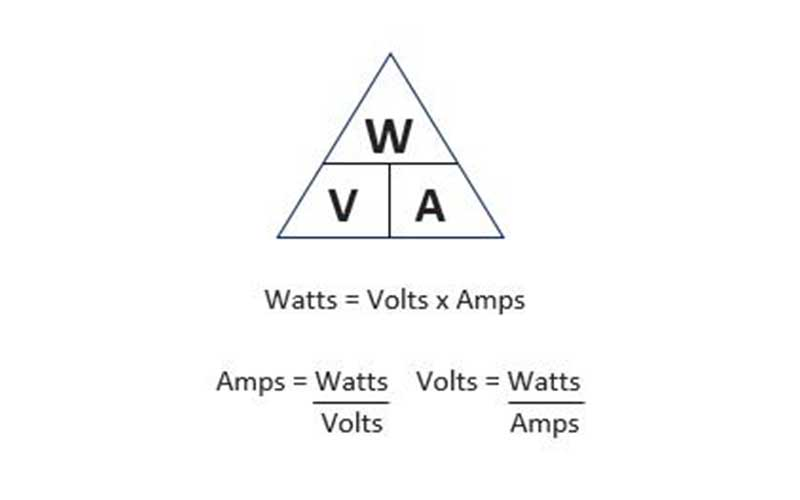 Voltage Multiply Amps Equals Watts