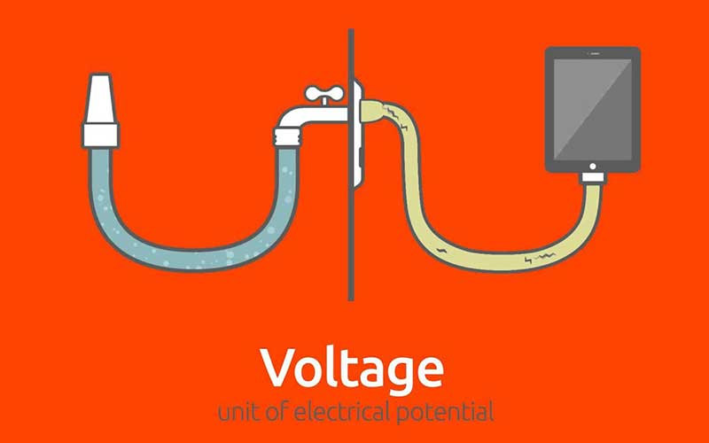 Voltage Unit Of Electrical Potential