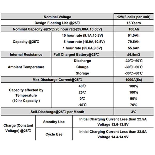 Must 100Ah Gel Battery Specifications