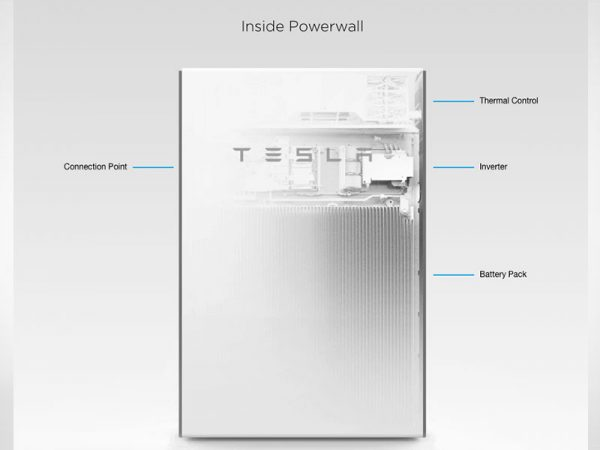 Inside Tesla PowerWall 2 AC