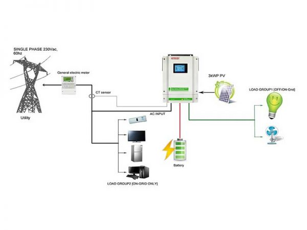 Sorotec REVO-II Hybrid Solar Inverter Connection Diagram