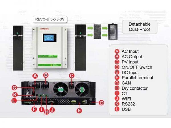 Sorotec REVO-II Hybrid Solar Inverter Data