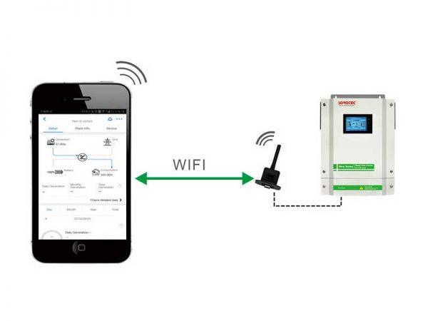 Sorotec REVO-II Hybrid Solar Inverter WiFi
