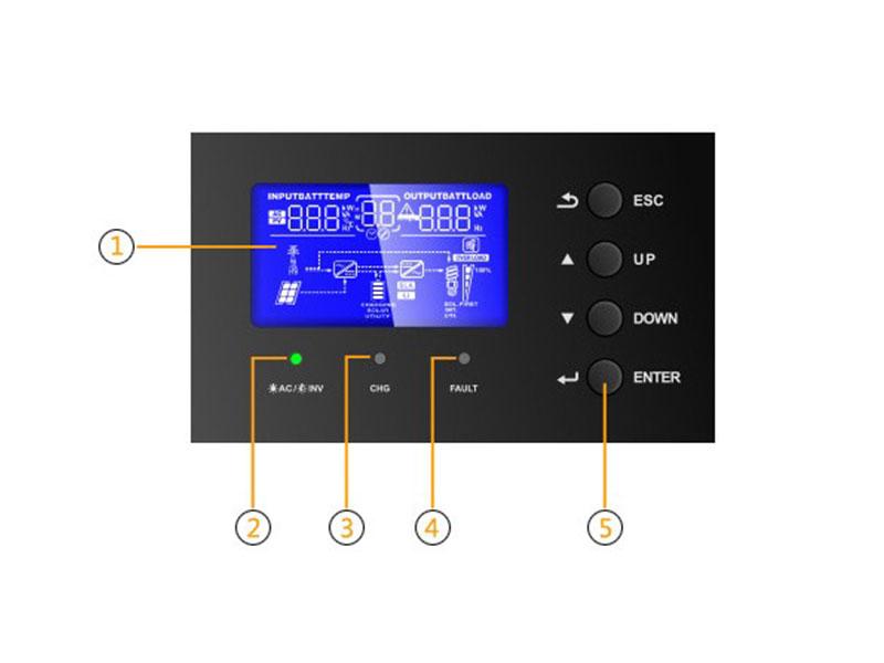Sunforce 5kw 145VDC Solar Inverter Display