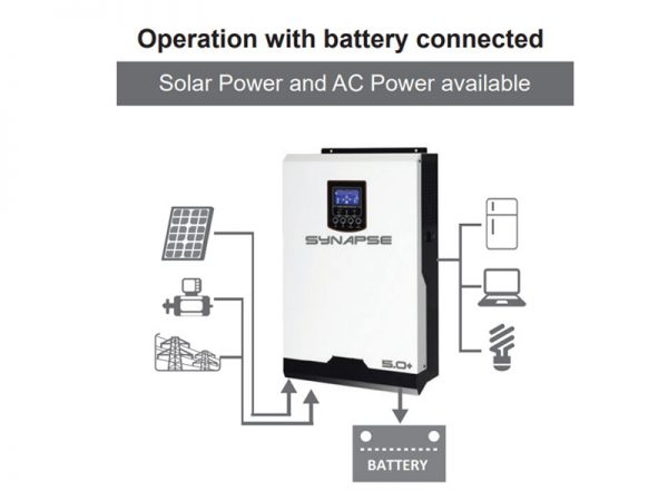 Synapse 5kw solar inverter with battery
