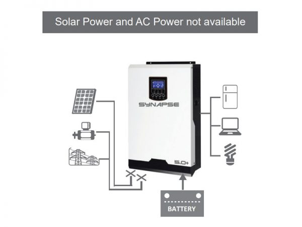 Synapse MKSII 5kw solar inverter without solar