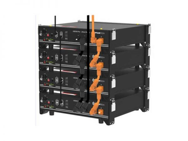 Synapse stack kit