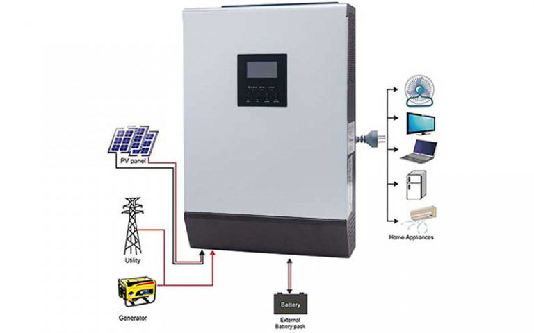 Bi-Directional Hybrid Solar Inverter Diagram