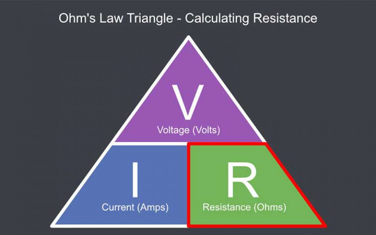 Electricity Measured Ohm's Law Triangle