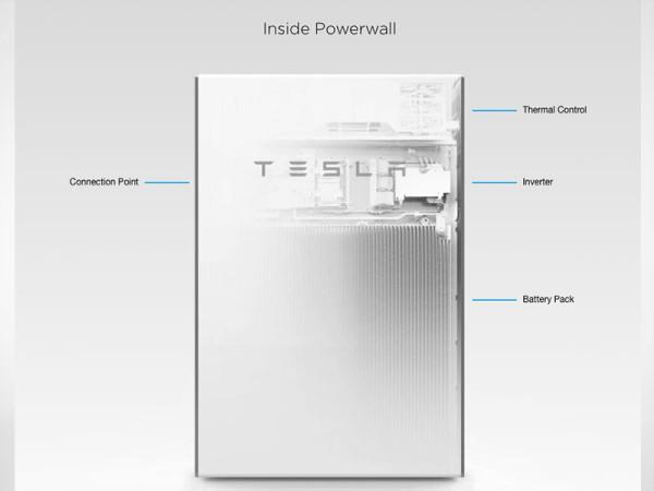Inside Tesla PowerWall 2 AC