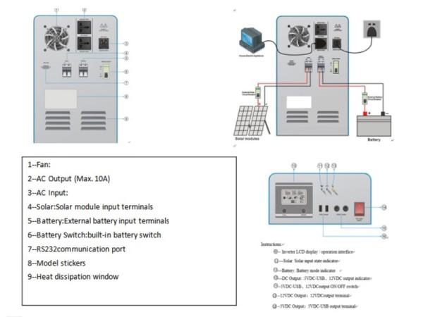 Kool Energy 2kw UPS Solar Ready Inverter