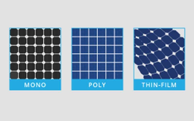 Breakdown of solar panel types