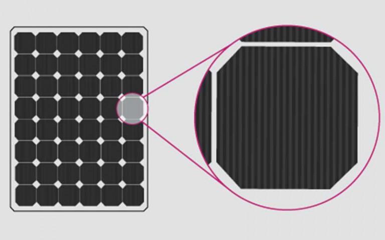 Monocrystalline solar panel appearance
