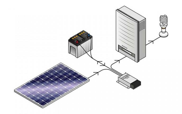 Off Grid Solar Inverter Diagram