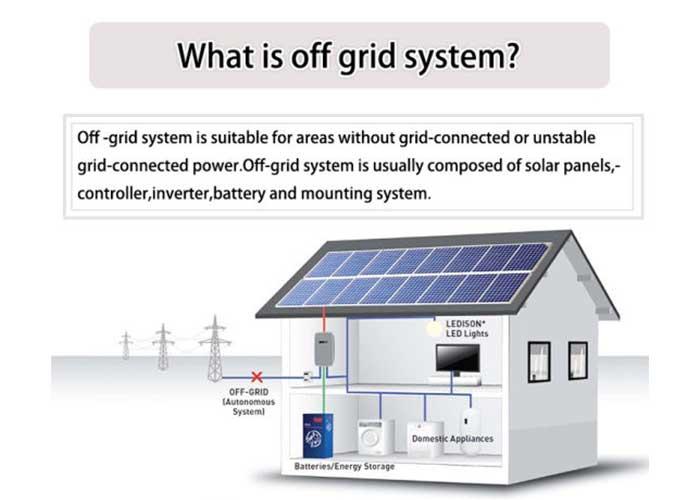 Residential off-grid solar system