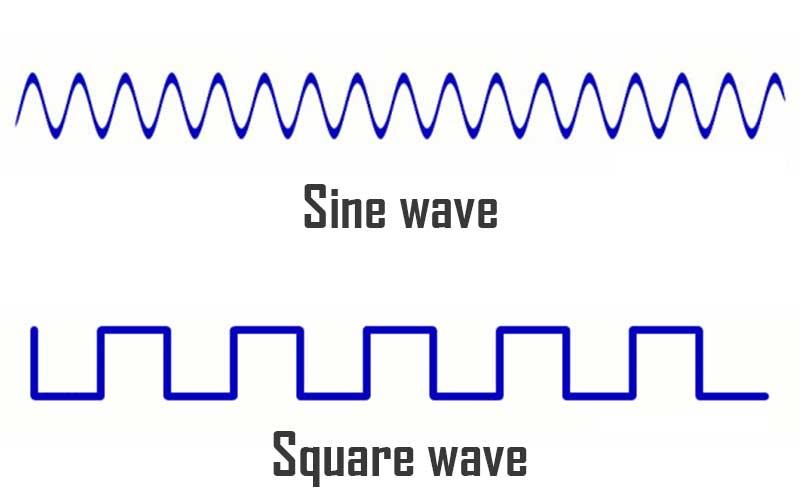 Sine Wave Square Wave Current Output