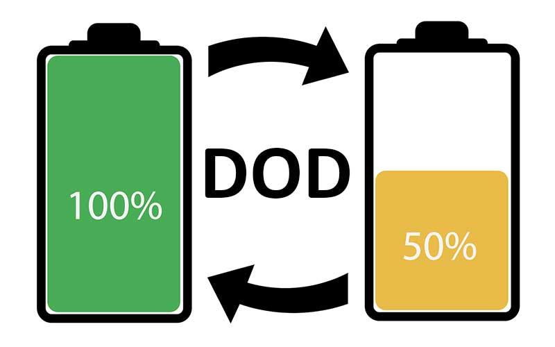Solar Battery DOD Depth of Discharge