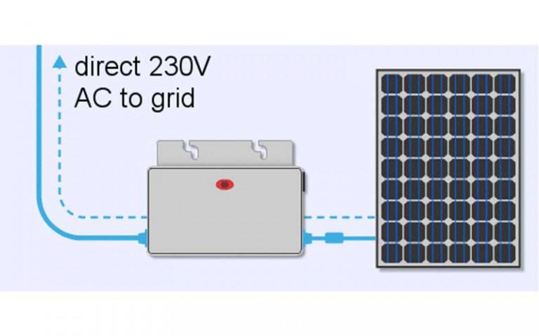 Solar Inverter AC Output