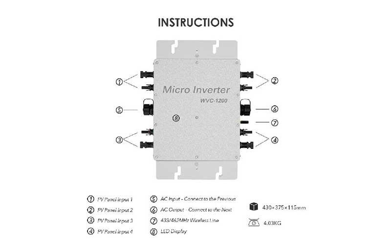 Solar Micro Inverter