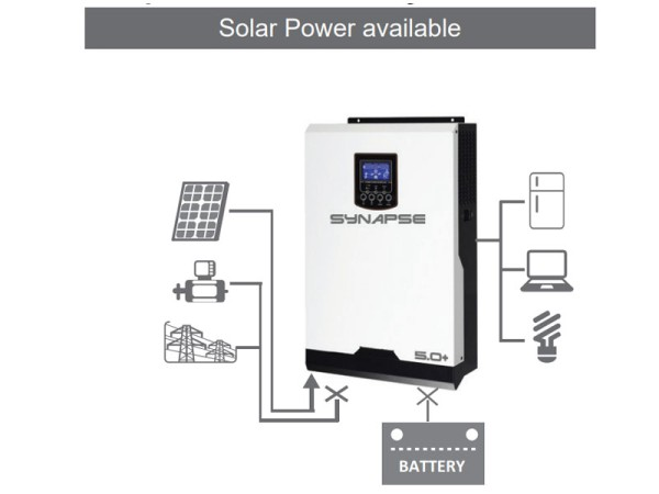 Synapse 5kw Off Grid Solar Inverter With Solar Power