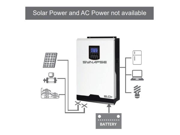 Synapse MKSII 5kw solar inverter without solar