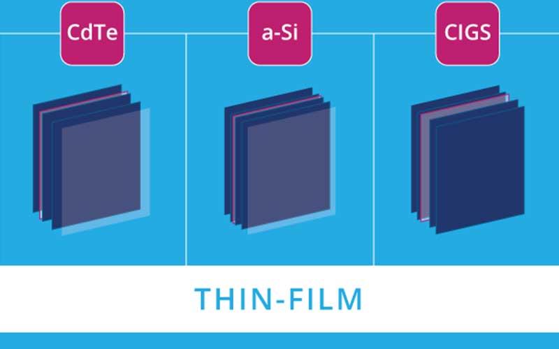 Thin-Film solar panel materials