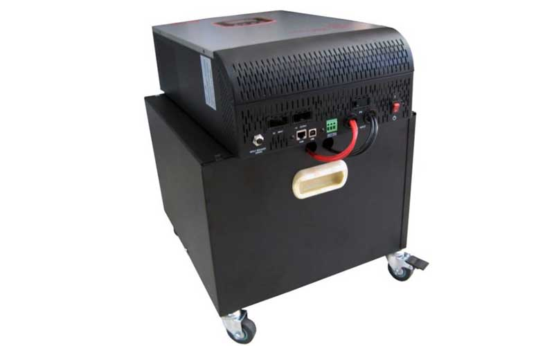 What Are Inverters Like