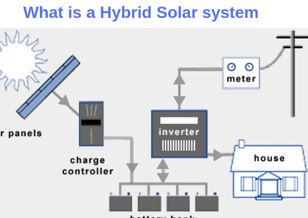 what is a hybrid solar system