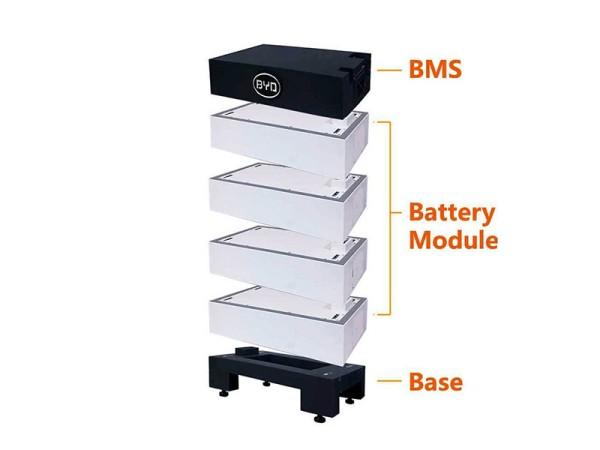 BYD B-Box Premium HVS Battery Module 2.56kWh