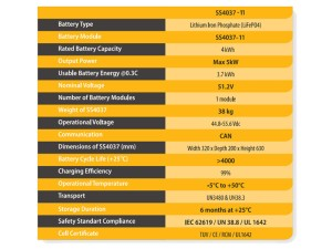 Solar MD 3.7kWh wall mount Specifications